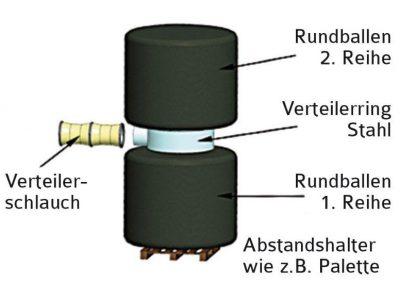 schema-flexi-aufbau